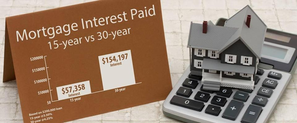 Different mortgage rates with calculator