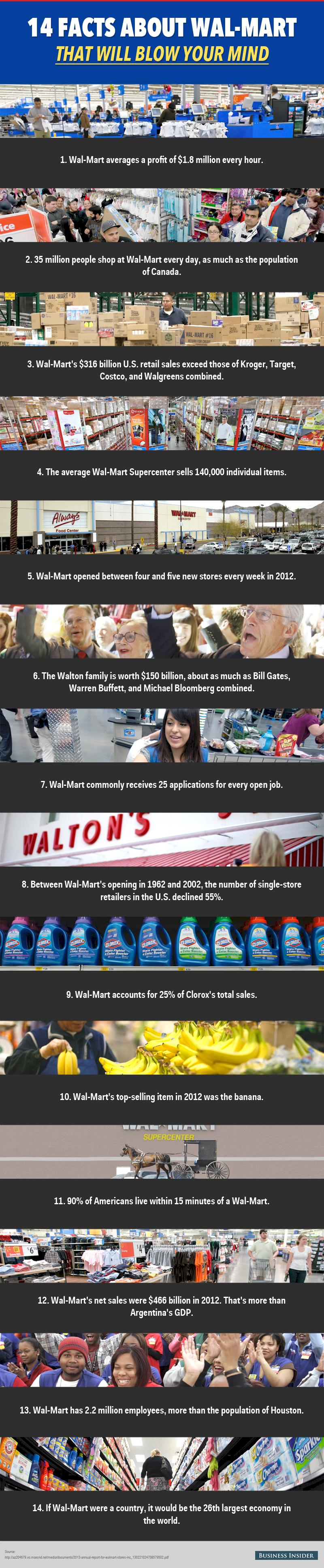 Walmart Facts Infographic_800px