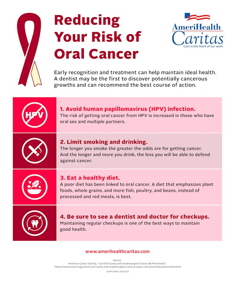 HPV-Oral Cancer Link Spotlights Health Disparities Among Men