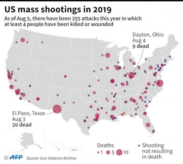 PHOTO: A map shows the locations of mass shootings in the U.S. since January 2019 that have resulted in at least 4 people being killed or wounded, according to the Gun Violence Archive. (AFP/Newscom)