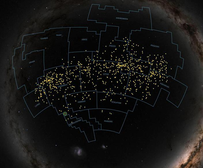 The Pisces-Eridanus stream spans 1,300 light-years, sprawling across 14 constellations and one-third of the sky. Yellow dots show the locations of known or suspected members, with TOI 451 circled. TESS observations show that the stream is about 120 million years old, comparable to the famous Pleiades cluster in Taurus (upper left). / Credit: NASA's Goddard Space Flight Center