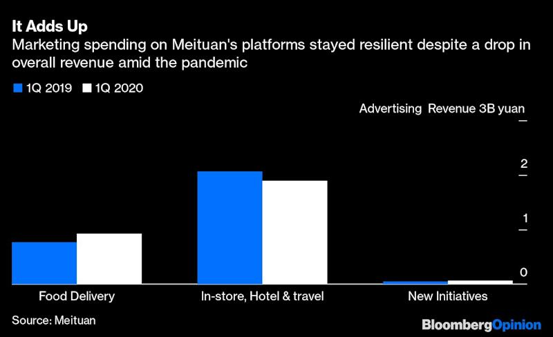 Meituan Shows What Really Matters in a Pandemic