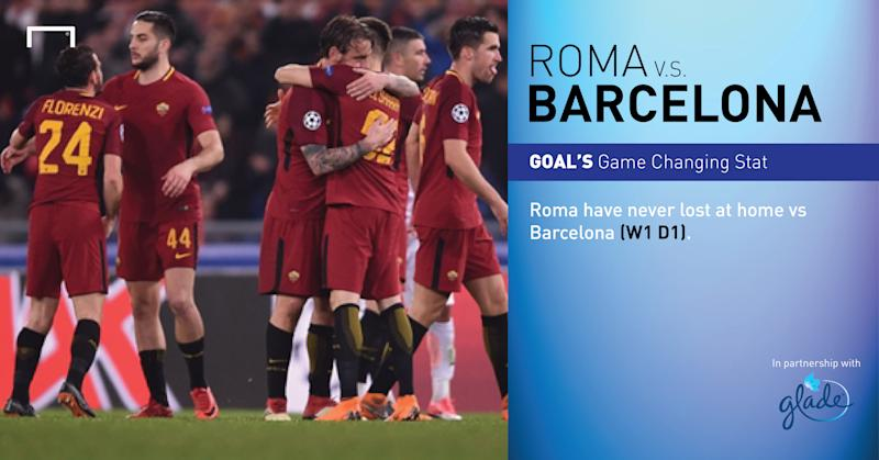 Roma send Barcelona crashing out of Champions League in 3-0 win
