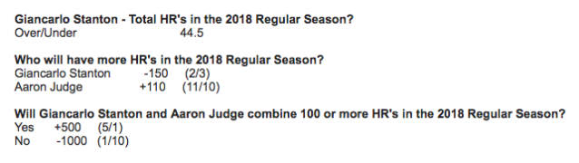 Giancarlo Stanton and Aaron Judge make one heck of a duo. (Odds courtesy of Bovada)