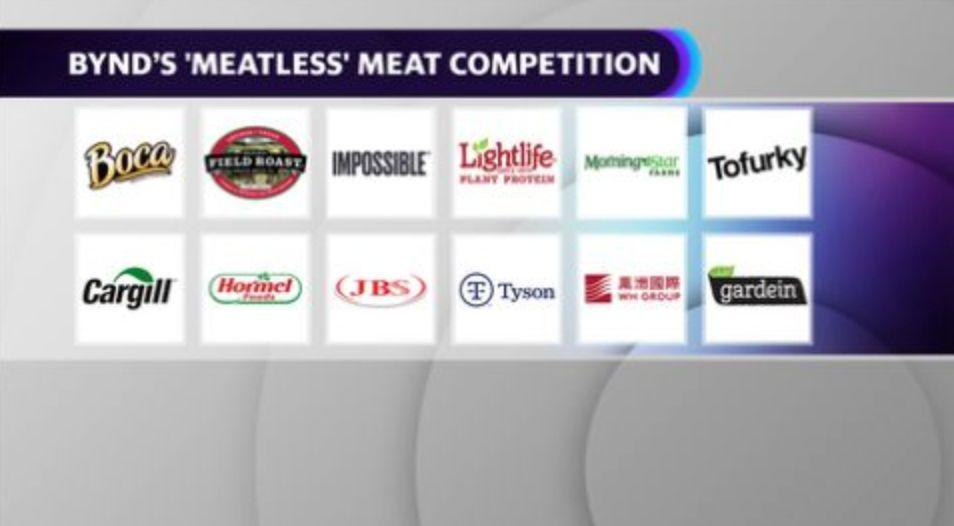 Meatless competition