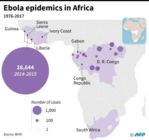 The current outbreak is the ninth to hit the DRC since Ebola was identified in 1976