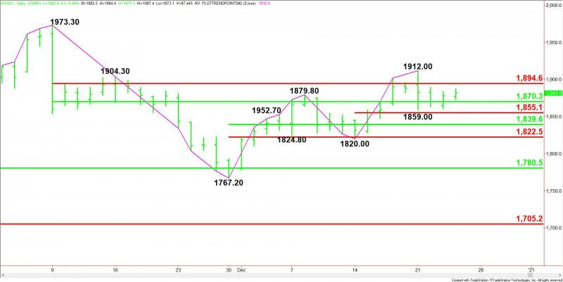 Daily February Comex Gold