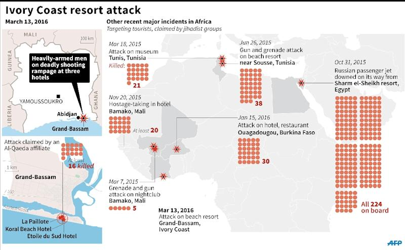 Graphic on the attack on an Ivory Coast resort that left at least 16 people dead, plus recent attacks in Africa targeting tourists. (AFP Photo/Gal Roma, John Saeki, Adrian Leung)