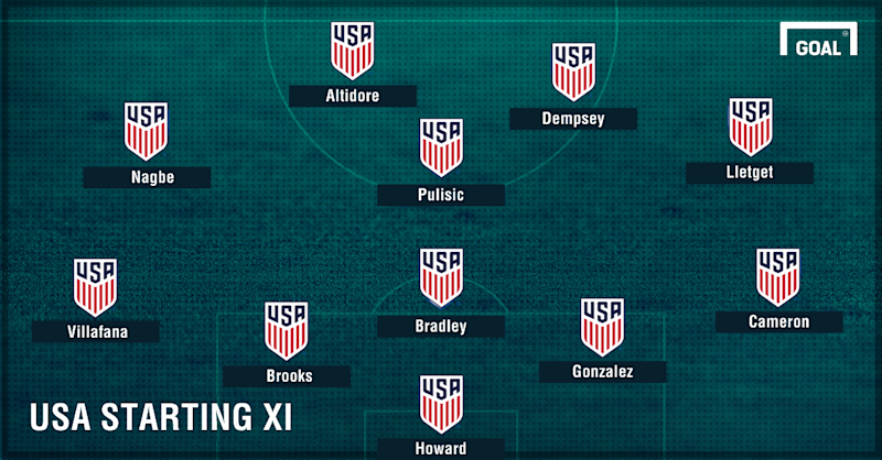 USA Starting XI vs Honduras 03242017