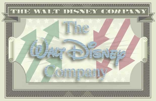 Disney Tops Wall Street Earnings Expectations Ahead of Streaming Launch
