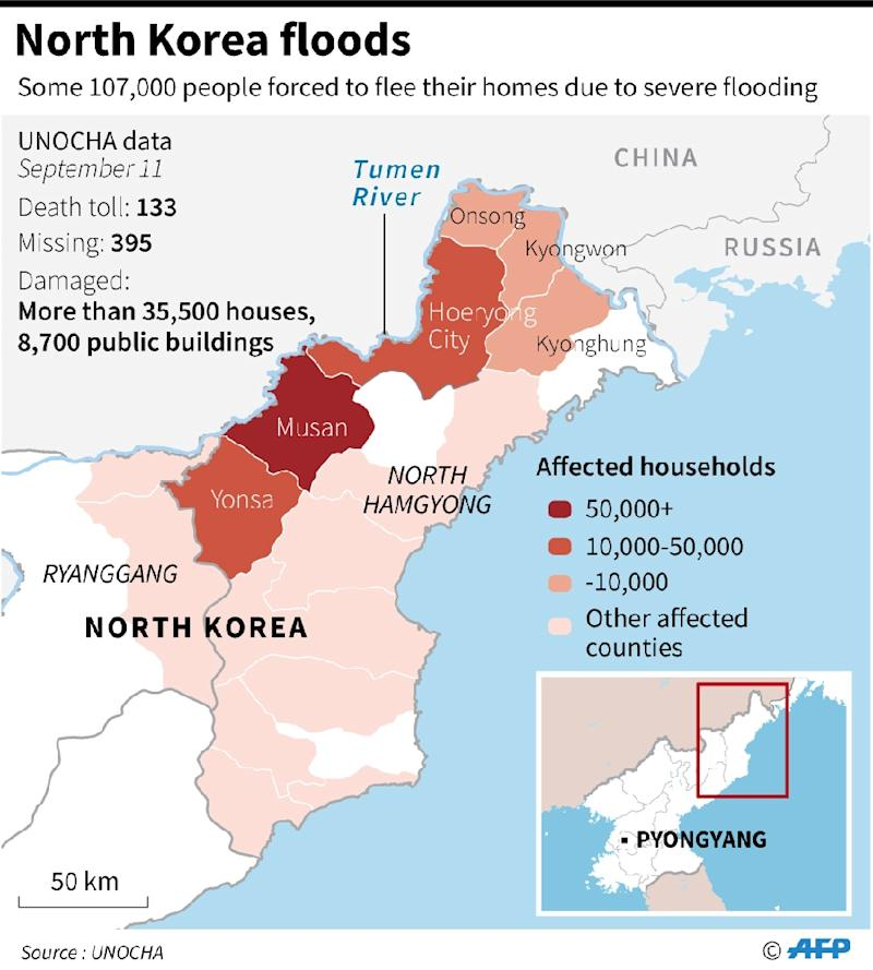 N Korea Flood Death Toll Rises To 133 With 395 Missing Un