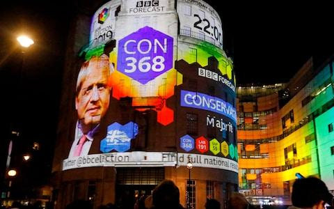 The exit poll called it on the night - Credit: TOLGA AKMEN/AFP