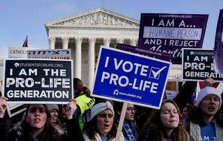 FILE PHOTO: Anti-abortion marchers rally at the Supreme Court during the 46th annual March for Life in Washington, U.S., January 18, 2019.      REUTERS/Joshua Roberts/File Photo