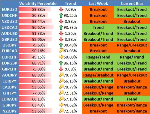 forex_trading_us_dollar_and_breakouts_body_Picture_2.png, US Dollar Offers Breakout Trading as Volatility Surges