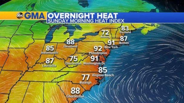 PHOTO: Overnight heat indices were still above 90 degrees from Washington, D.C., to New York City. (ABC News)