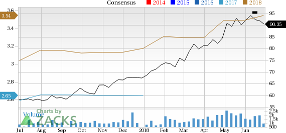 FirstCash (FCFS) seems well-positioned for future earnings growth and it is seeing rising earnings estimates as well, coupled with a solid Zacks Rank.