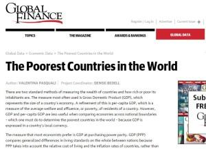 No Zimbabwe Is Not The Worlds Second Poorest Country - World no 1 poor country
