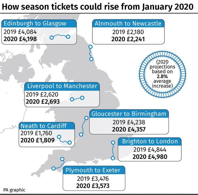 How season tickets could rise from January 2020