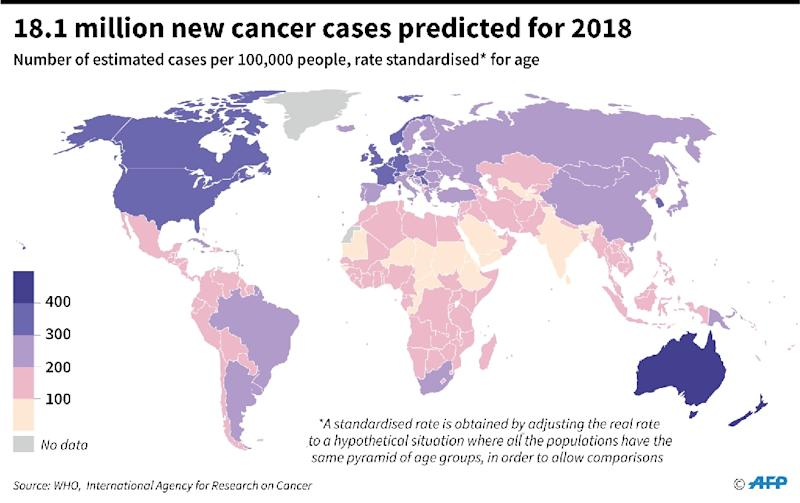Estimates per country for the number of new cancer cases in 2018 per 100,000 people according to the World Health Organisation