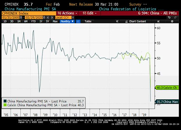 US-Emerging-Markets-Daily-2020-03-02.png