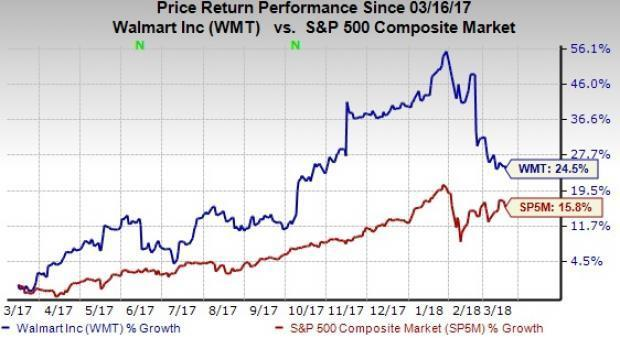 We analyze 5 stocks that have significant exposure in China and are expected to hurt from an escalating U.S. - China trade war.