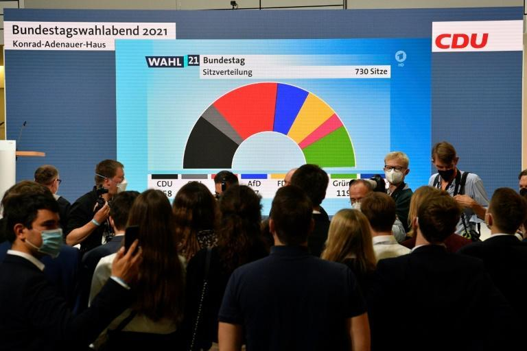 Des militants du parti allemand chrétien-démocrate CDU, le 26 septembre 2021 à Berlin Christian Democratic Union (CDU) supporters and members look at the exit polls broadcast on television at the Christian Democratic Union headquarters in Berlin on September 26, 2021 after the German general elections. (AFP/John MACDOUGALL)