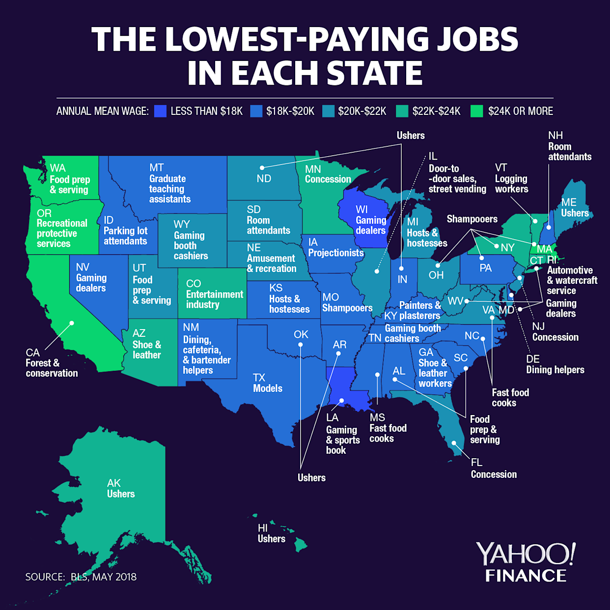 Yahoo Map Of Georgia.Map The Lowest Paying Job In Each U S State