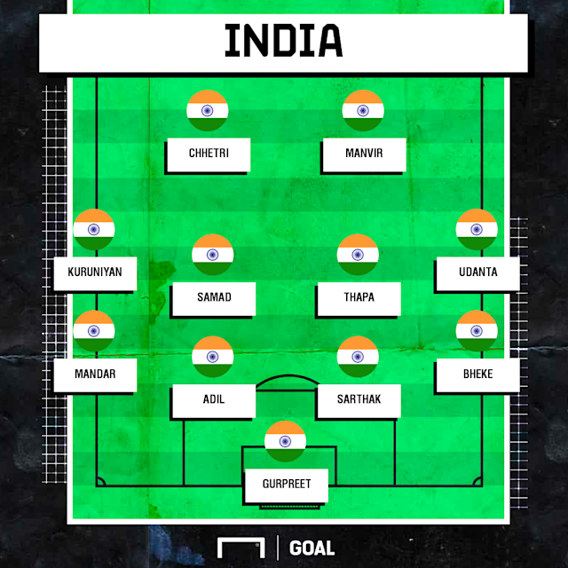 India possible XI v Afghanistan WCQ 2022