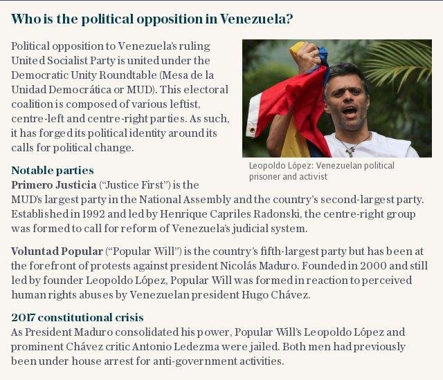 Who is the political opposition in Venezuela?