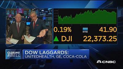 CNBC's Bill Griffeth and Bob Pisani discuss the market before the end of trading.
