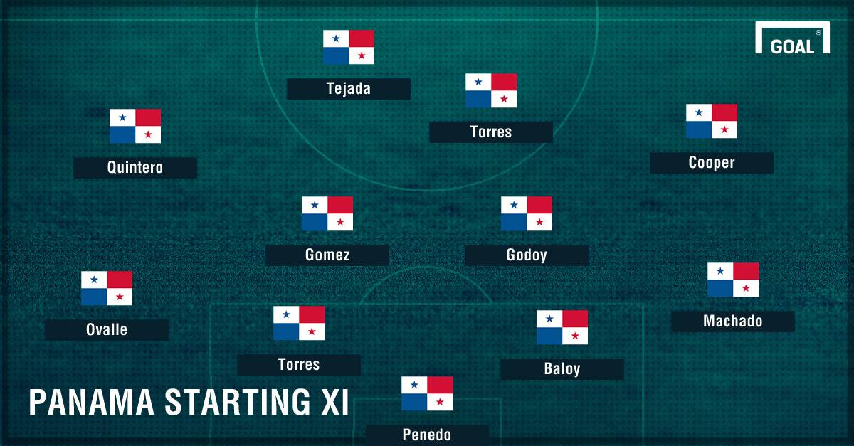 Following a big win against Honduras, Graham Zusi, Jermaine Jones and Tim Ream are the new starters at Panama.