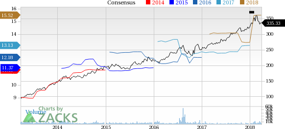 microsoft  msft  and lockheed martin  lmt   growth and