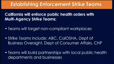 California Gov. Gavin Newsom announced strike teams to target businesses that fail to comply with state orders to shut down or limit activities.