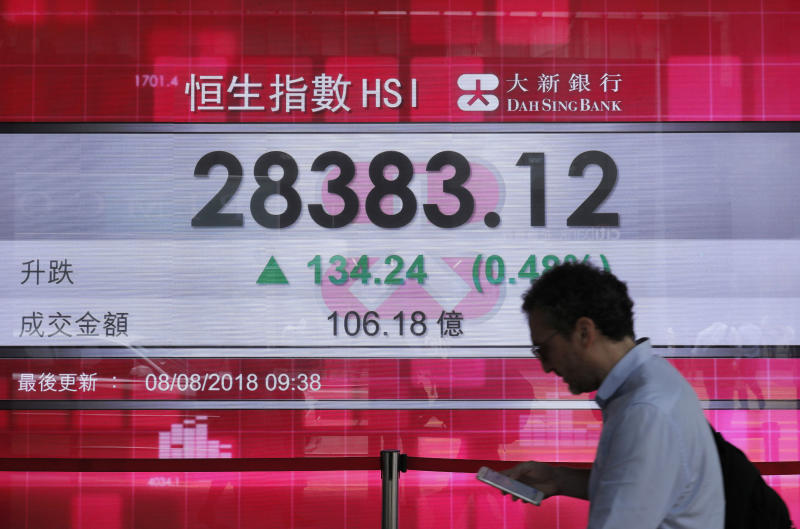World stocks edge up amid corporate news, US-China spat