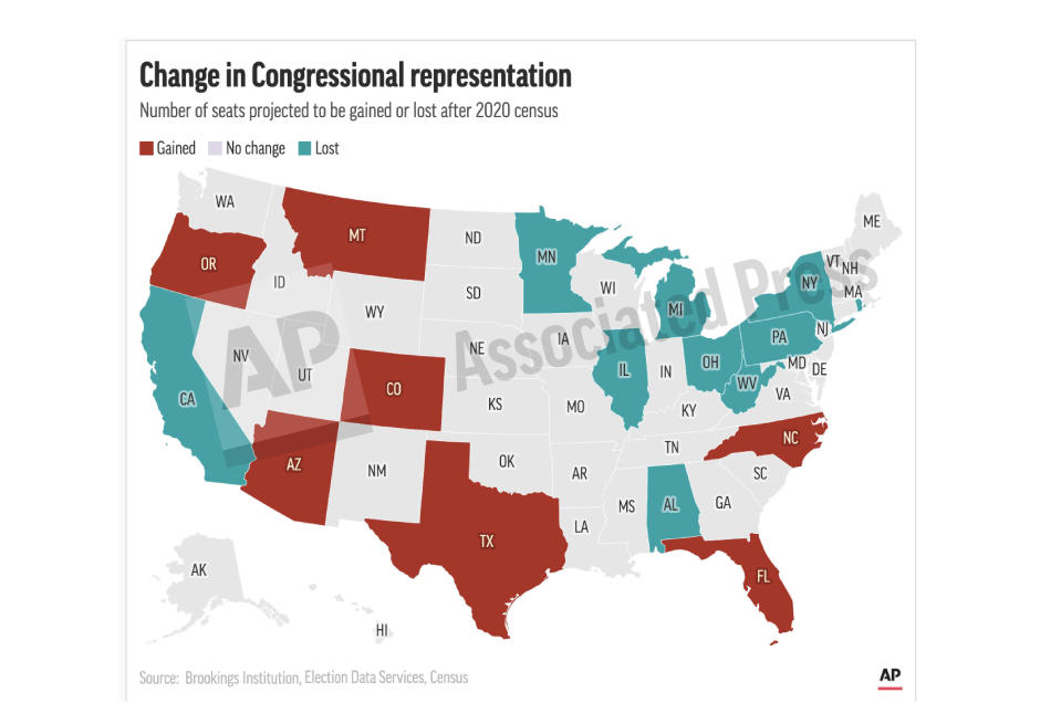 This preview image of an AP digital embed shows states with seats projected to be gained or lost from the 2020 census. (AP Digital Embed)