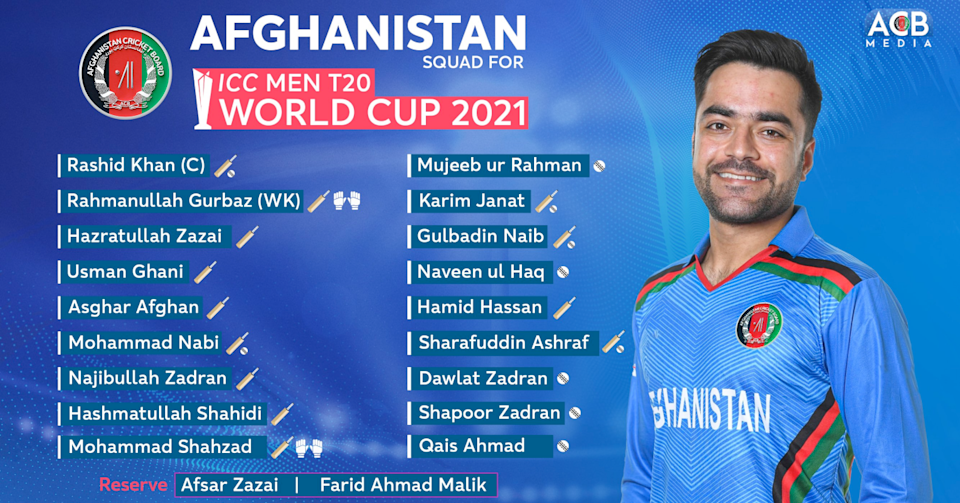 ICC T20 World Cup 2021: Mohammad Shahzad Returns As Afghanistan Announce Their Squad For The Tournament