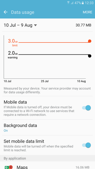 galaxy s tips and tricks data usage