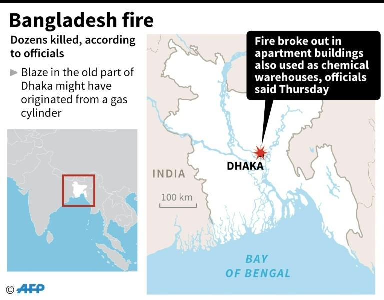 56 killed as fire breaks out at warehouse in Dhaka