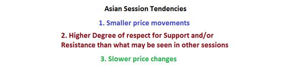 Trading_Ranges_in_Tokyo_body_Picture_6.png, Learn Forex: Trading Tokyo Ranges with Price Action