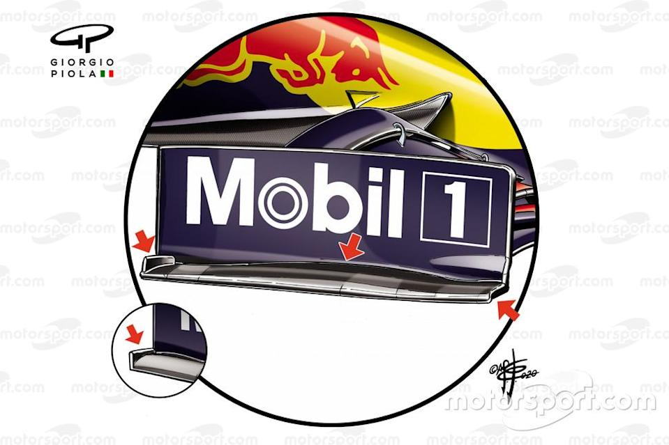 """Red Bull Racing RB16 front wing end plate comparison<span class=""""copyright"""">Giorgio Piola</span>"""