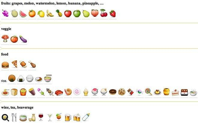 idk this crazy lady went on an all emoji diet