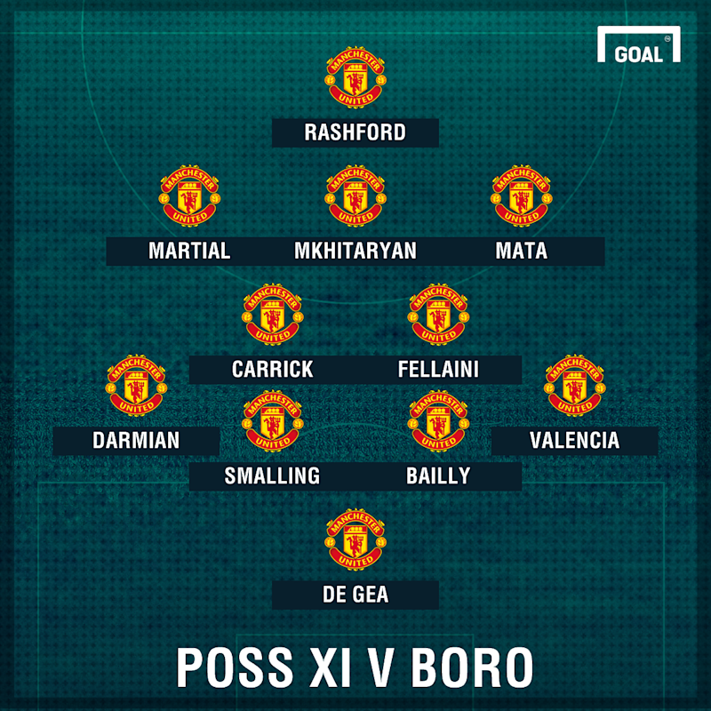 Possible Man Utd XI