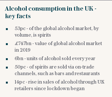 Alcohol consumption in the UK - key facts
