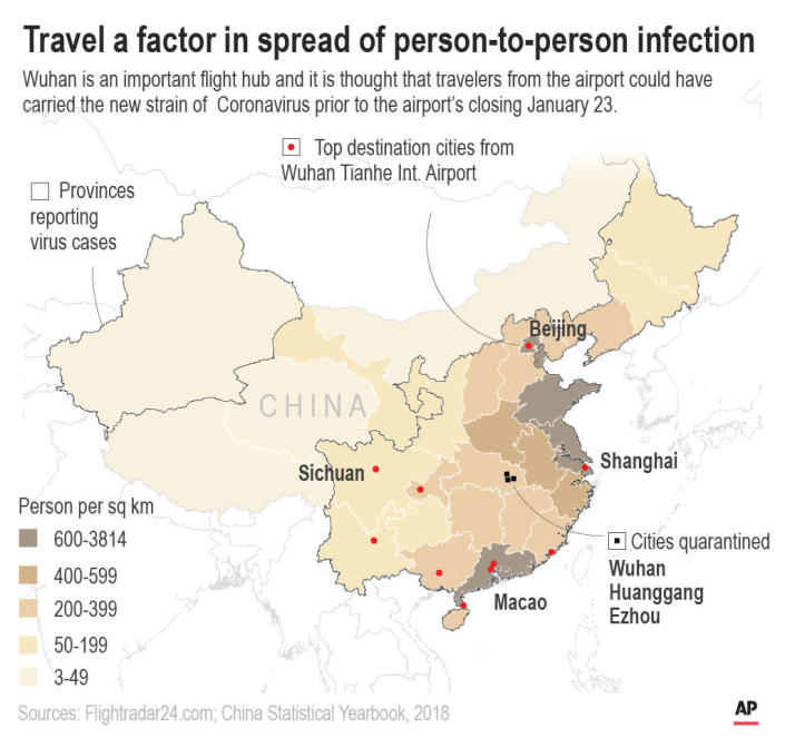 Wuhan is an important flight hub and it is thought that travelers from the airport could have carried the new strain of Coronavirus prior to the airport's closing January 23;