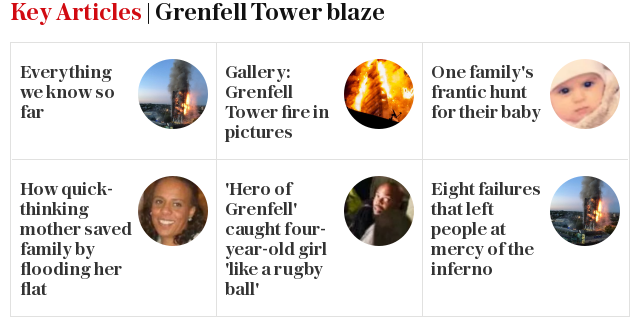 Grenfell Tower fire (as of Friday morning)