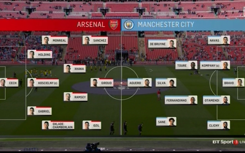 Arsenal v City team - Credit: BT Sport 1