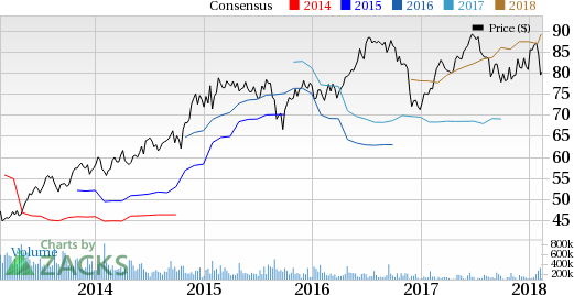 can cvg boost medtronic s mdt q3 earnings once again