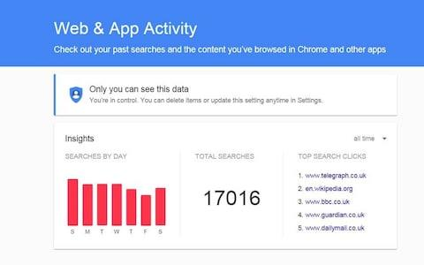 Google web and app activity - Credit: Google