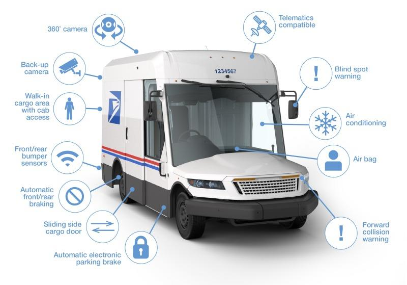 USPS next-gen delivery vehicle