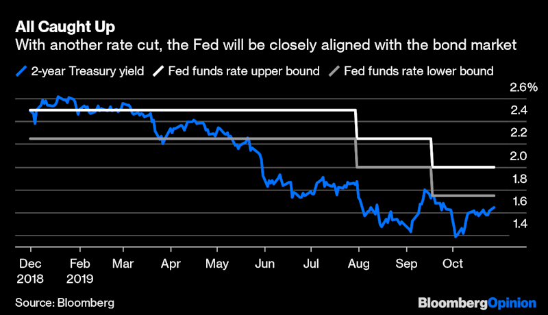 Fed Wants a Break From Rate Cuts. Will Bond Traders Allow It?